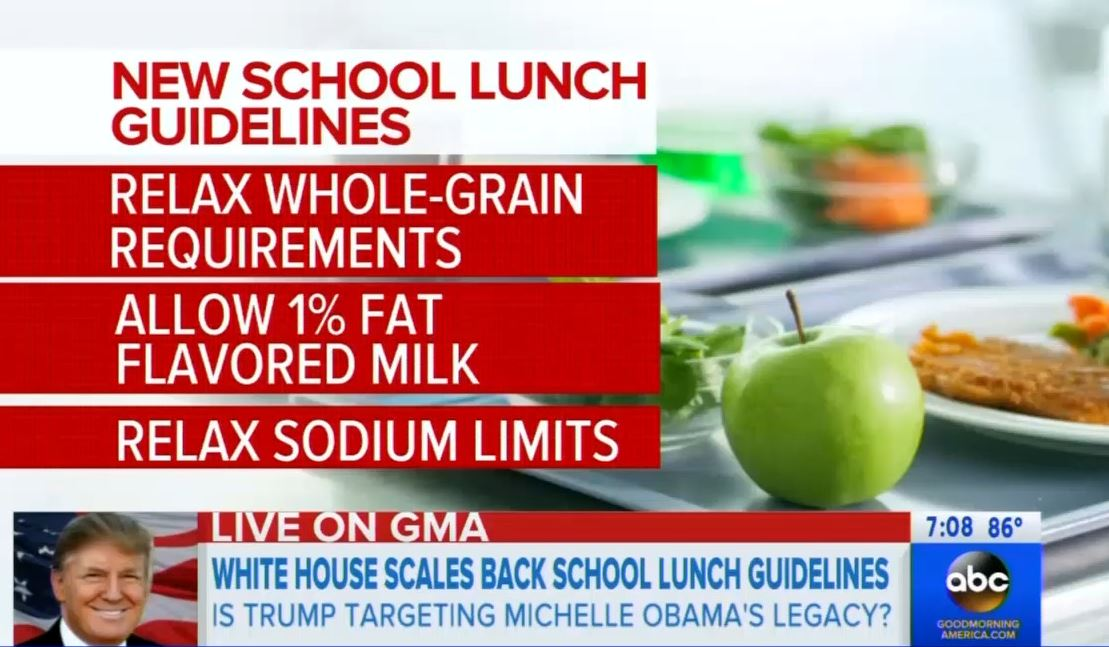 Image result for school lunches trump