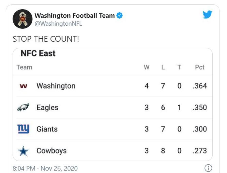 Washington football team tweet