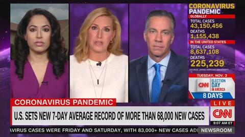 CNN Medical Expert Claims U.S. Could Have Prevented 90% of COVID Deaths