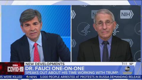 Stephanopoulos, Fauci Lament 'Pressure' of Working With Trump Vs. 'Refreshing' Science-Following Biden
