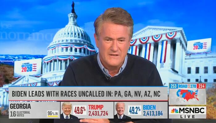 Joe Scarborough talks about Christians' sense of victimhood.