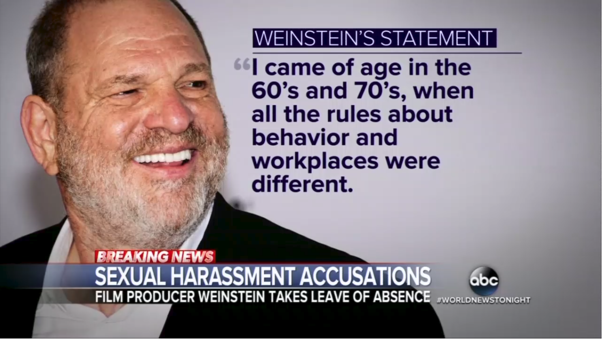 Sexual Harassment News Articles