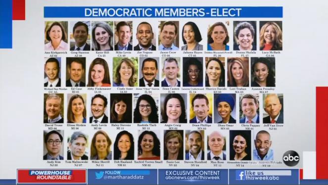 'Rub It In': Raddatz Brags to Christie About Democrat Party Diversity