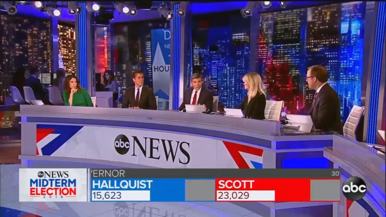 ABC: 'Bobby Kennedy' Beto O'Rourke Has 'Electrified' Texas Race