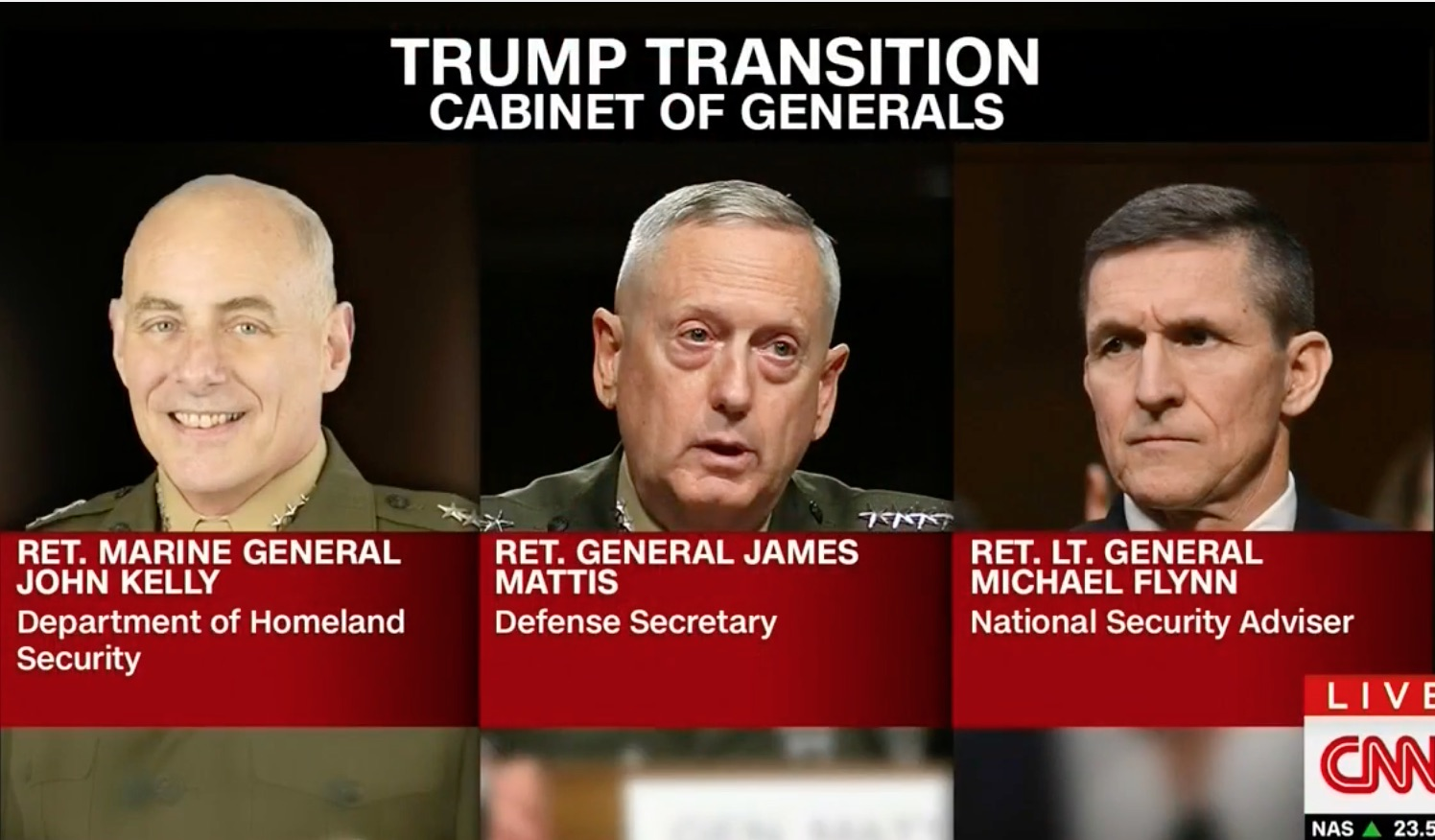 AP, Others Fret Over Same Number of Ex-Military Trump Appointments ...