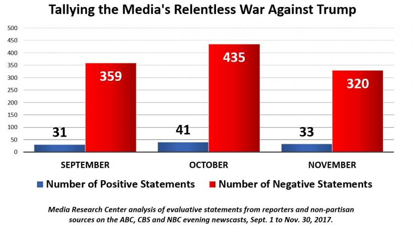 media war coverage Peter arnett: cnn and live coverage of war cnn and live coverage altered forever the way that wars and other crises are covered for the first time in media.