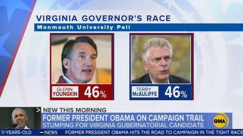 ABC, NBC Discover Close VA Governor Race, Rush to Back Dem McAuliffe