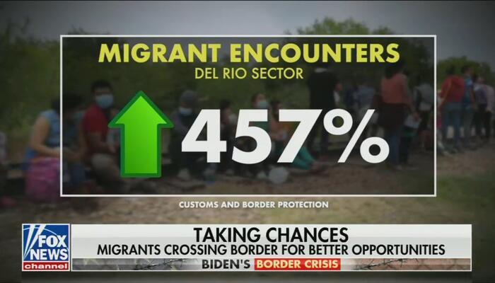 ABC, CBS Censor Soaring Border Arrests in May, NBC Downplays Percent Increase