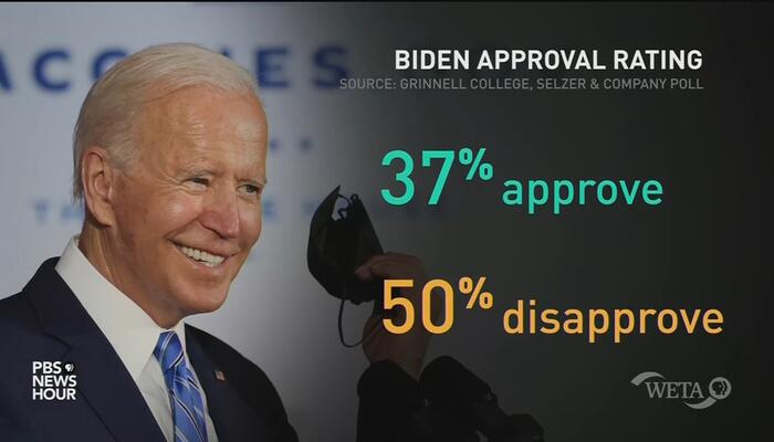 PBS GOES THERE, Dares to Report on Biden's Collapse: 'Lowest Approval Ratings'
