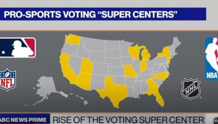 Super Voting Centers